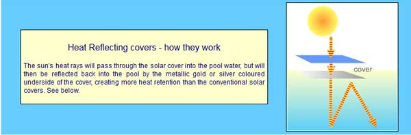 Heat Reflecting Swimming Pool covers